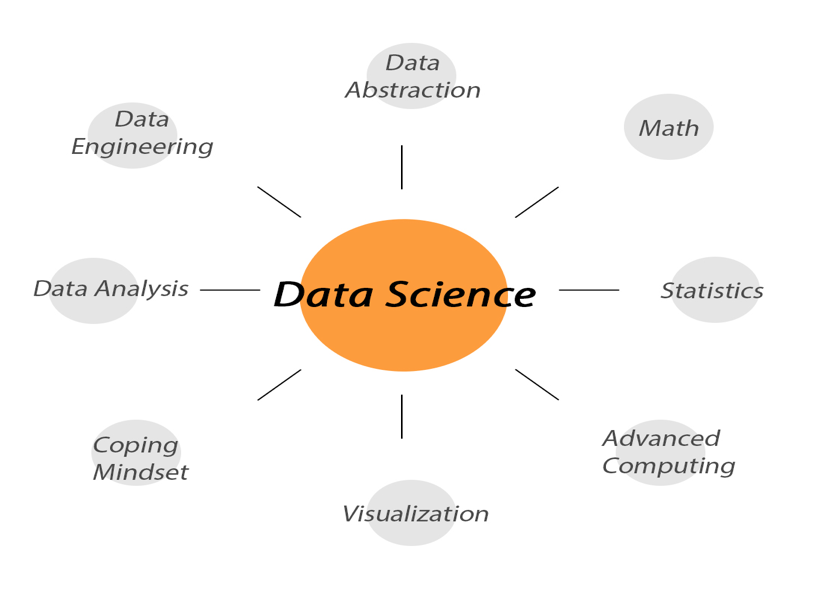 data scientist job openings in bangalore