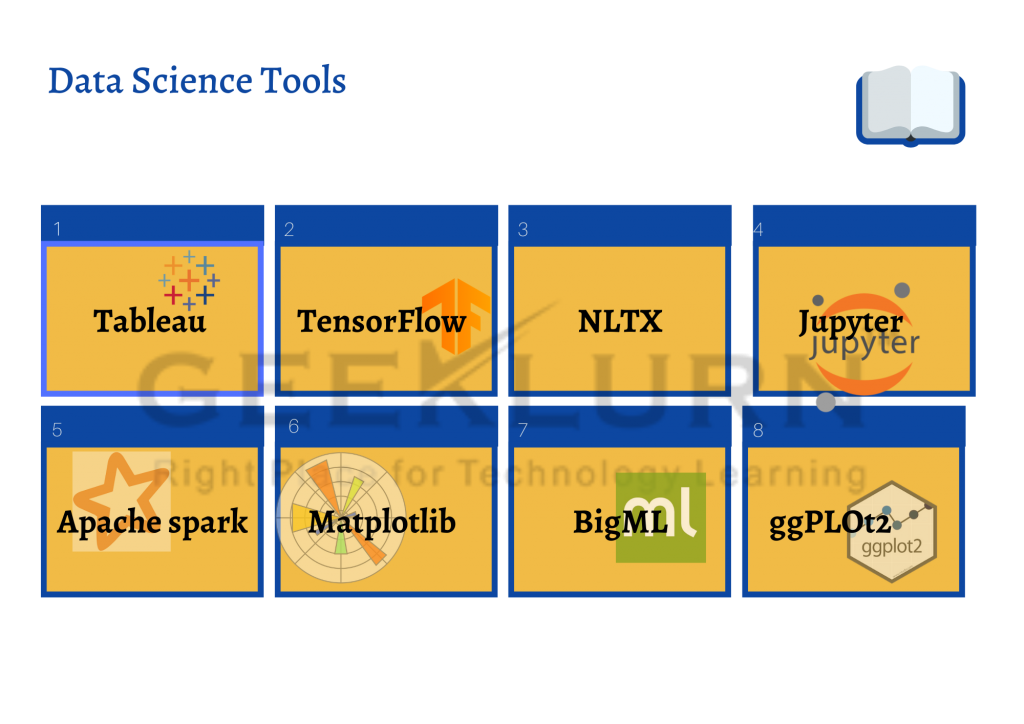 Data science tools.