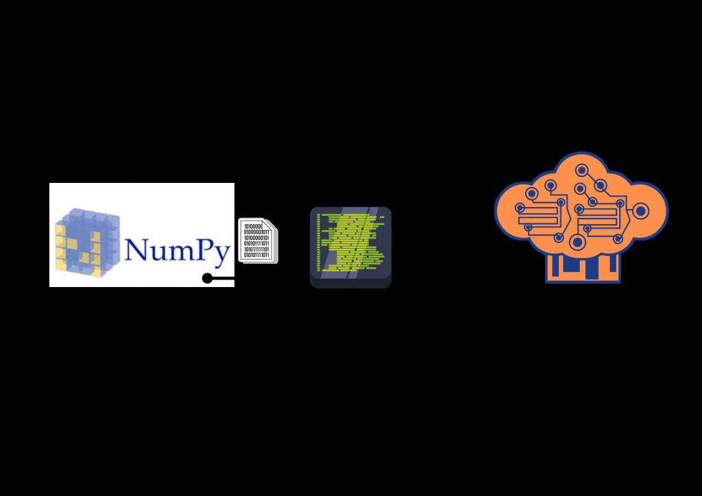 Python for data analytics