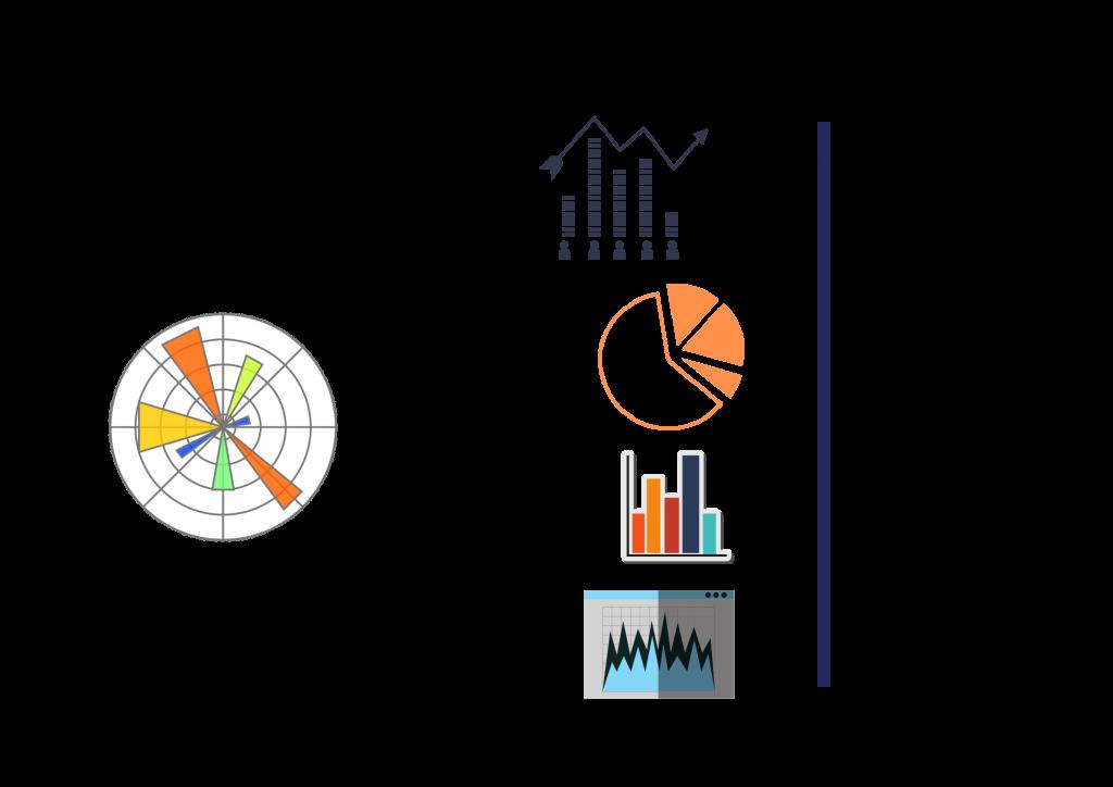 Python for advanced data visualisation.
