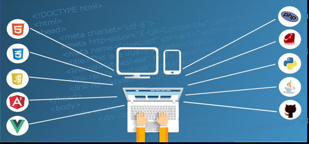 Web development and css