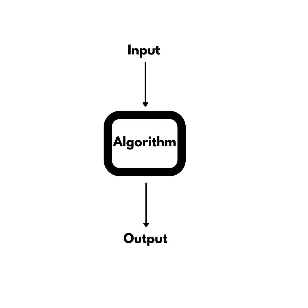 Algorithm for Data Science